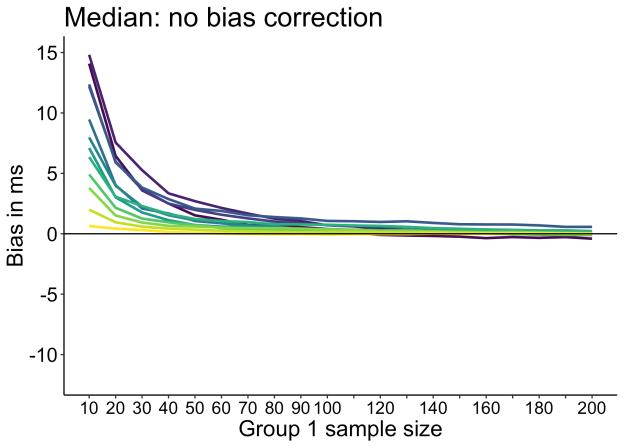 figure_bias_diff_md